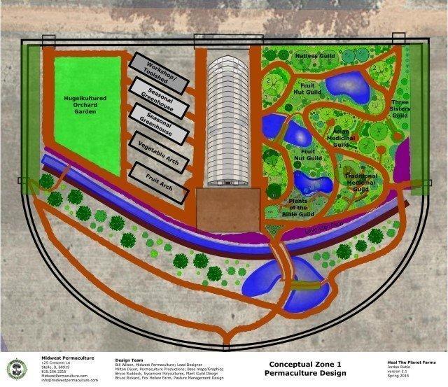 Conceptual Zone 1 Permacutlure Design