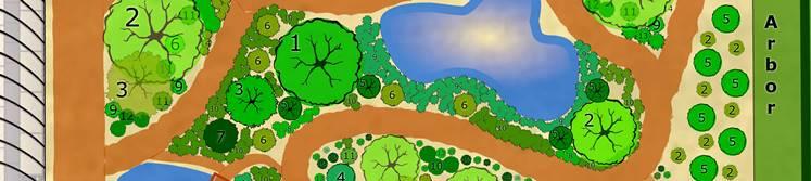 Zone 1 Plant Guilds Design - Banner Compressed